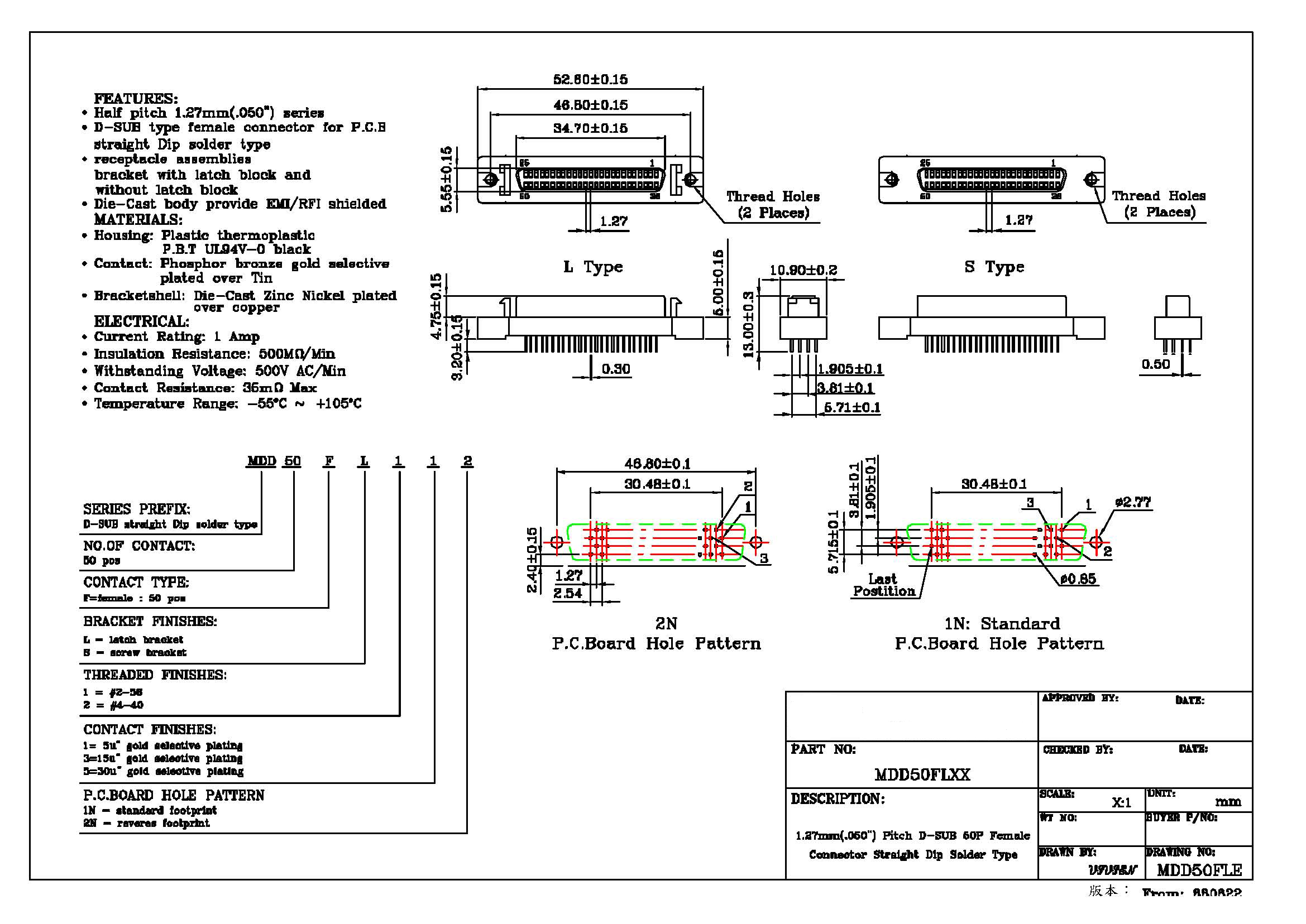 Scsi D Sub S T Type To Usb Wiring Diagram Product Description